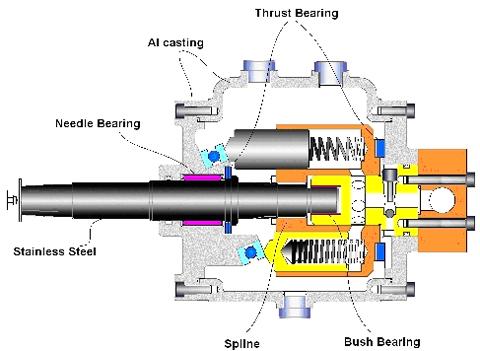steering - hydropress